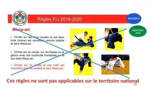 France will not apply latest rules changes